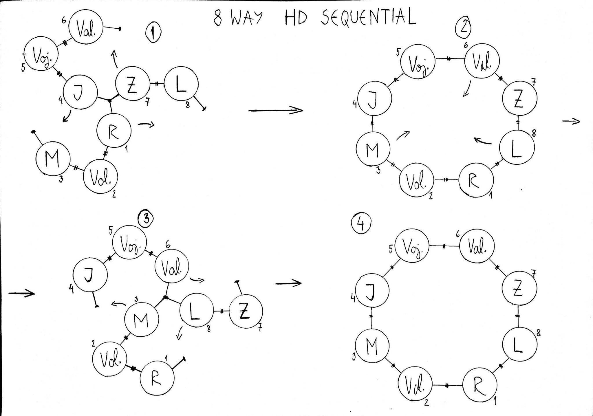 8way-HD-sequential